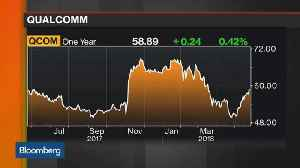 News video: Why China May Block Qualcomm's Pursuit of NXP
