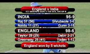 England, West Indies Win As ICC Women's World T20 Takes Centre Stage - Cricket World TV [Video]