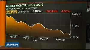 News video: Why Crude Oil Is Taking Its Biggest Fall in a Year