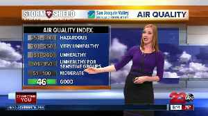 News video: Temperatures climb back to the 90s this week