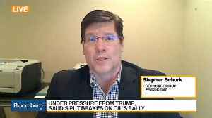 News video: Oil Returning to 'Sweet Spot' After 'Overheated' Market, Schork Says