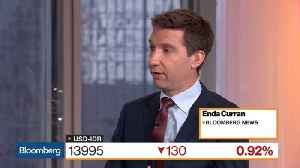 News video: China's Shifting Capital Flows Pose Risk for Emerging Markets