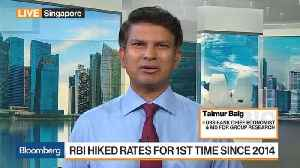 Indian Rupee 'Is Not Fine,' DBS Group's Baig Says