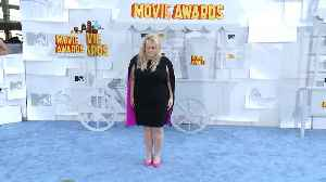 Rebel Wilson loses record payment in court [Video]