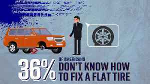 News video: Most Americans Know Nothing About Cars–Study