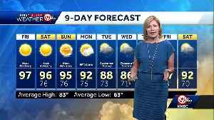 First Alert: Hot stuff today; heat advisory in effect this weekend