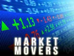 News video: Monday Sector Laggards: General Contractors & Builders, Agriculture & Farm Products