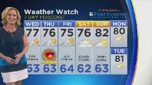 News video: CBS 2 Weather Watch 10 pm