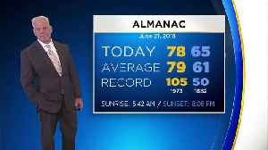 CBSLA Weather Brief - PM Edition (June 21)