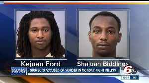 Two men charged in fatal BP shooting
