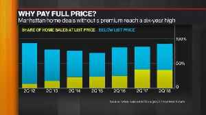 News video: Why Manhattan Home Prices Are Sliding