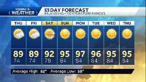Cooler by the coast this week [Video]