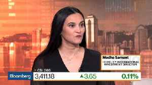 Focus on Structural Trends of the Markets, Says Fidelity's Samant [Video]
