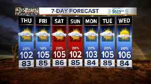 Slight chance of monsoon storms continue toward the weekend [Video]