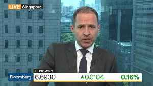 Reallocation to Markets With Safer Current Account Needed, Pictet Says [Video]