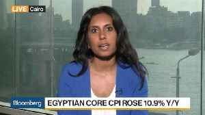 Egypt Banks' Loan Growth Recovery to Continue, Beltone Says [Video]
