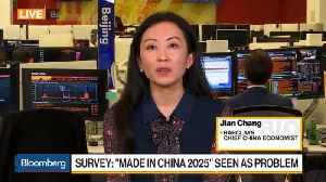 China to Shift to More Controlled, Selective Retaliation, Barclays Says [Video]