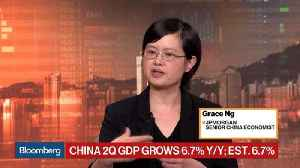 Analyzing China's Second Quarter Growth Data [Video]