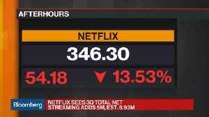 Why Netflix Shares Are Plummeting in Late Trading [Video]