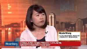 Breaking Down China's Property Sector [Video]