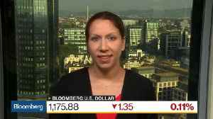 Fed Is a Positive Factor for U.S. Dollar, Says Commerzbank's Reichelt [Video]