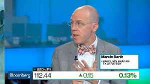 Barclays' Barth Makes the Case for a Stronger Yen [Video]