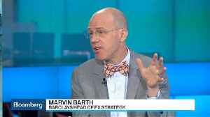 U.S. Dollar 'Well Within Range' of Fair Value, Says Barth [Video]