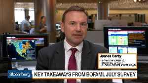 BofAML's Fund Manager Survey Sees Trade as Biggest Tail Risk [Video]