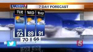 Lelan's Afternoon Forecast: Tuesday, July 17, 2018 [Video]