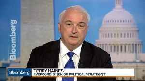 Evercore ISI's Haines Sees Inflection Point in U.S.-China Trade Spat by End of July [Video]