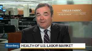 U.S. Industrials, Consumer Discretionary, Financials Favored, Wren Says [Video]
