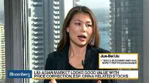 China Consumer Staple Stocks Offer 'Great Value,' Tribeca's Liu Says [Video]