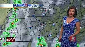 Bree's Evening Forecast: Wed., July 18, 2018 [Video]