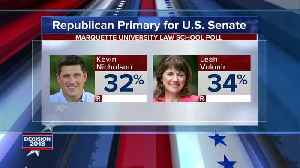 Marquette Law School Poll: Vukmir ahead in GOP Senate race, Evers leads Democratic governor race [Video]