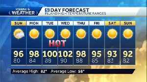Warmer temps for the week [Video]