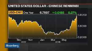 News video: China's Luck on Yuan Devaluation Risks Running Out