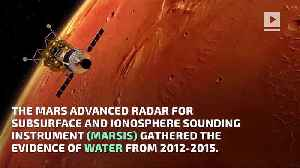 Scientists Discover a Body of Water on Mars [Video]