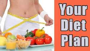 Easy Ways To Spring Clean Your Diet Plan   Boldsky [Video]