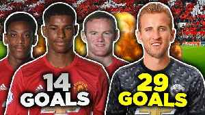Do Manchester United NEED To Sign Harry Kane To Win The League Next Season?! [Video]