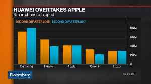 Huawei Passes Apple in Smartphone Share [Video]