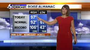 Potential record heat will be tempered a bit by the smoke this week [Video]