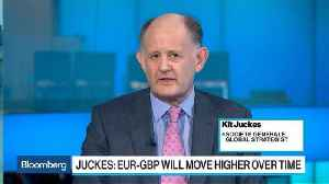New Euro-Sterling High Almost Inevitable During Brexit, Says Juckes [Video]