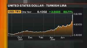 It's a Good Time to Buy Turkish Assets, Greylock's Humes Says [Video]