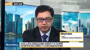 China Yuan May Stabilize From Here, ANZ's Goh Says [Video]