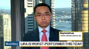 Turkey Needs to Raise Rates to Stem Lira's Losses, Kapstream's Lee Says [Video]