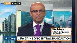 Lira Vulnerability to Remain in Place, TD Securities' Kotecha Says [Video]