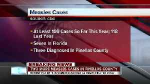 Measles outbreak reported in 21 states, including Florida, according to CDC