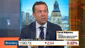 There Is Scope for Dollar to Correct a bit More, Says MUFG's Halpenny [Video]