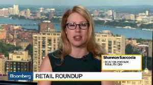 Retail Roundup: Earnings Winners and Losers [Video]