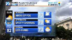 More Showers Sunday [Video]